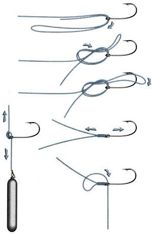 Крючок и узел для привязывания